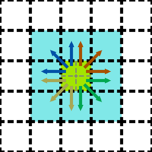 An illustration of quarts within a tile and their relationships with neighbouring tiles.